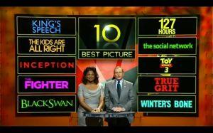 2010 Oscar Nominations